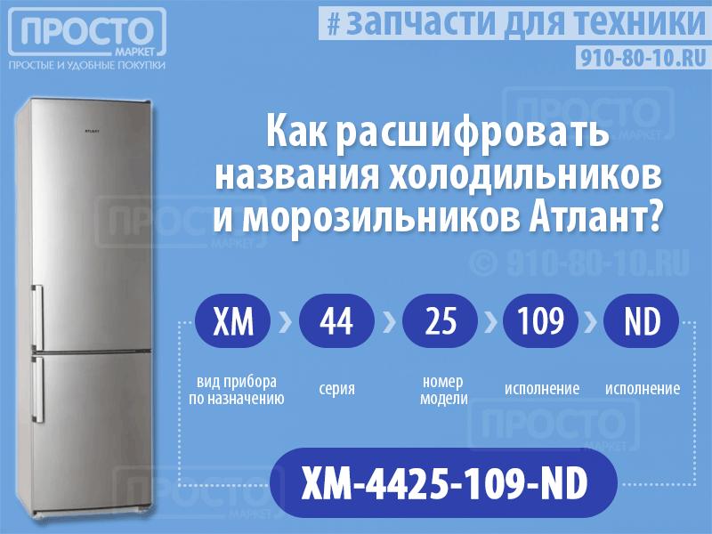 правила маркировки моделей холодильников Атлант